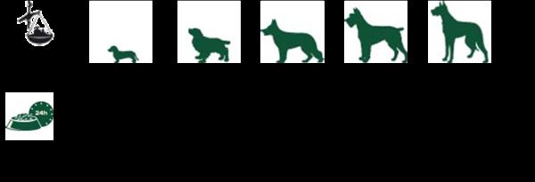 DOGLAND Adult Menu / c хлопьями - для взрослых собак, c нормальным уровнем активности